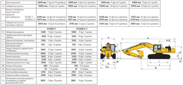 Экскаватор гидравлический komatsu PC 400 - характеристика данной модели
