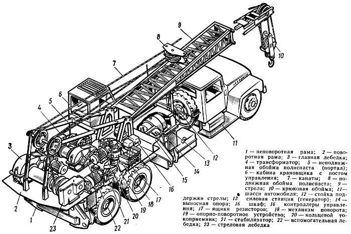 Из чего состоит кран КС-4561