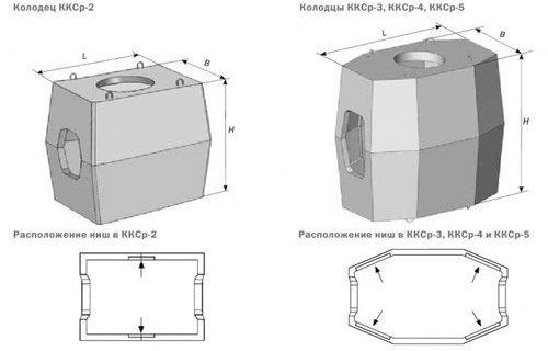 Ролики опорные для крана ККС-10