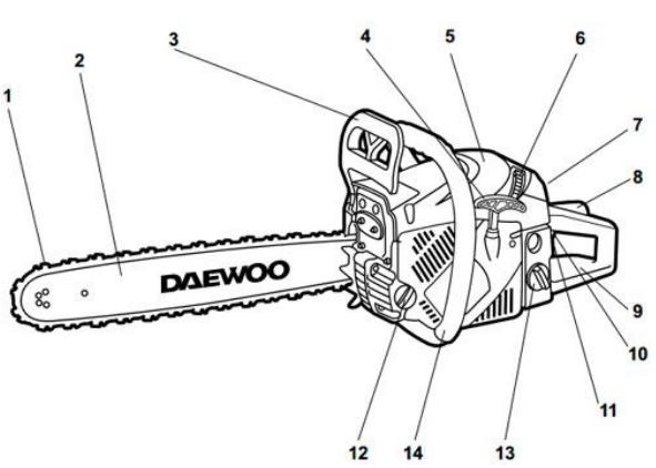 Устройство бензиновых пил Daewoo