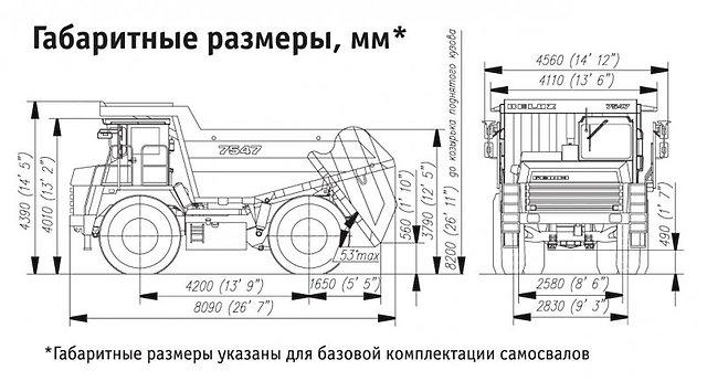 БелАЗ 7547 габариты