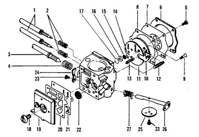 устройство и схема карбюратора хускварна