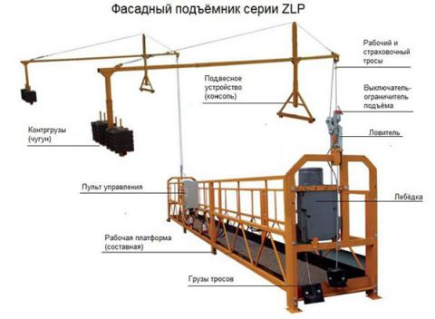 рабочая платформа, фасадная люлька, строительный подъемник ZLP 630 LittleSwan