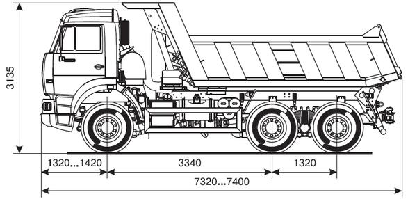 Габаритные размеры КамАЗ 65111