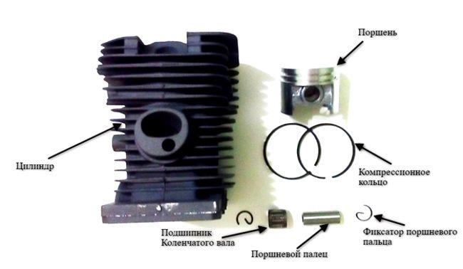 детали двигателя пилы