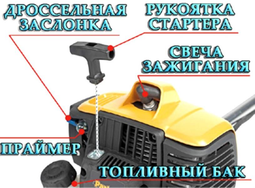Основные элементы бензинового двигателя триммера