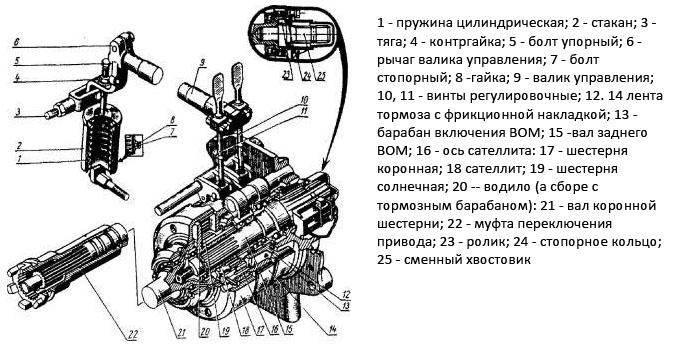 planetarnii-reduktor-mtz-82-80