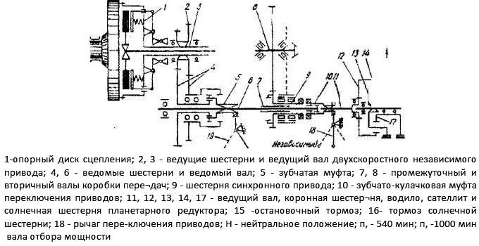 sxema-vom-mtz-80-82