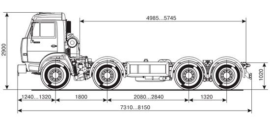 габаритные размеры дореформенного шасси КамАЗ-6540