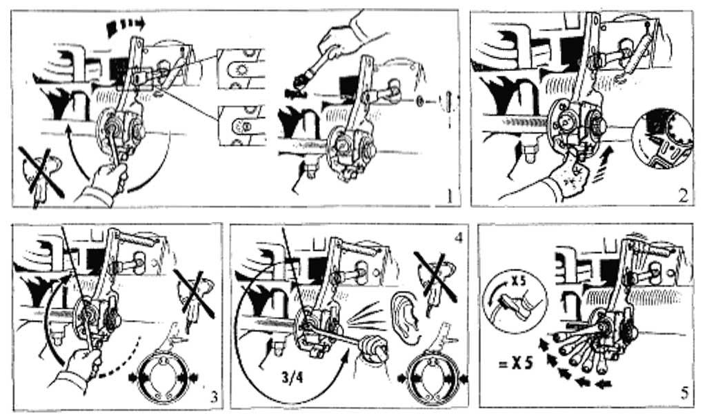 Схема регулировки тормозов КАМАЗ