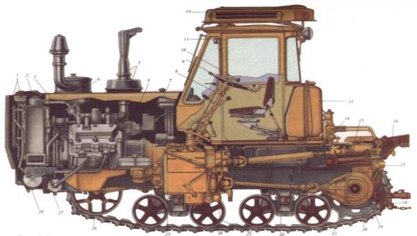 Трансмиссия, двигатель, кабина и ходовая