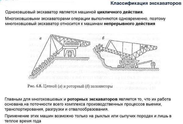 Классификация шагающих экскаваторов