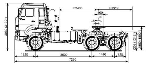KAMAZ-65225-22-scheme