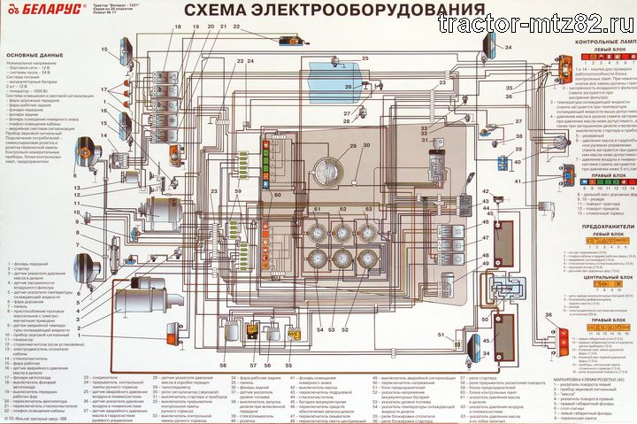 Цветная схема электропроводки трактора МТЗ 82